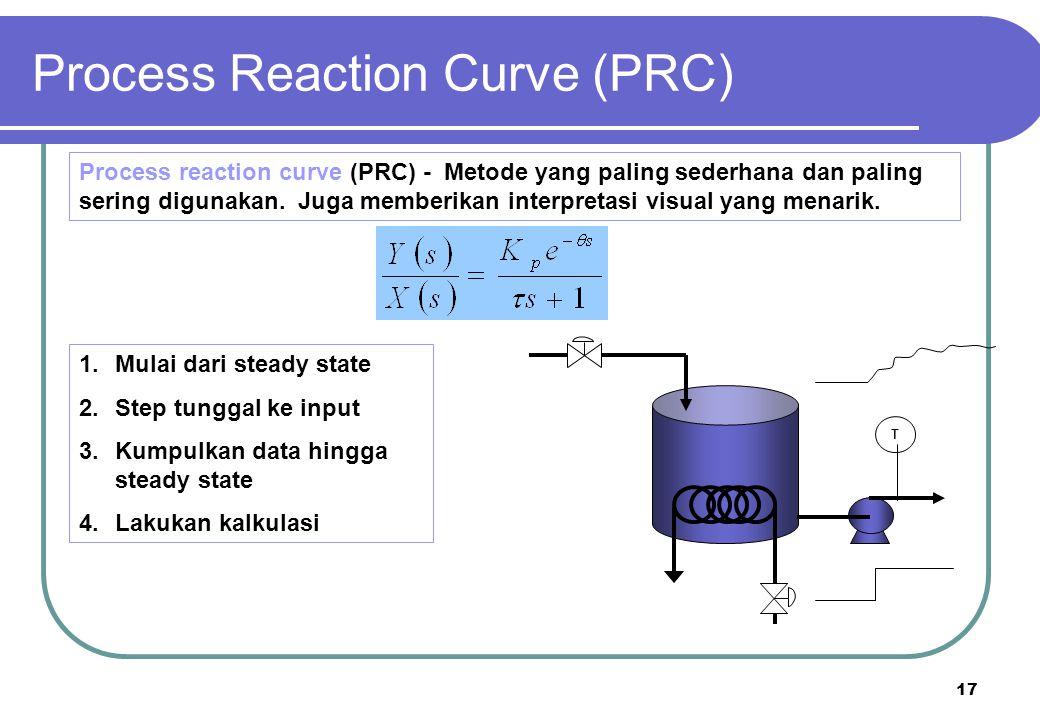 17 Process reaction curve (PRC) - Metode yang paling sederhana dan paling sering digunakan. Juga memberikan interpretasi visual yang menarik. 1.Mulai