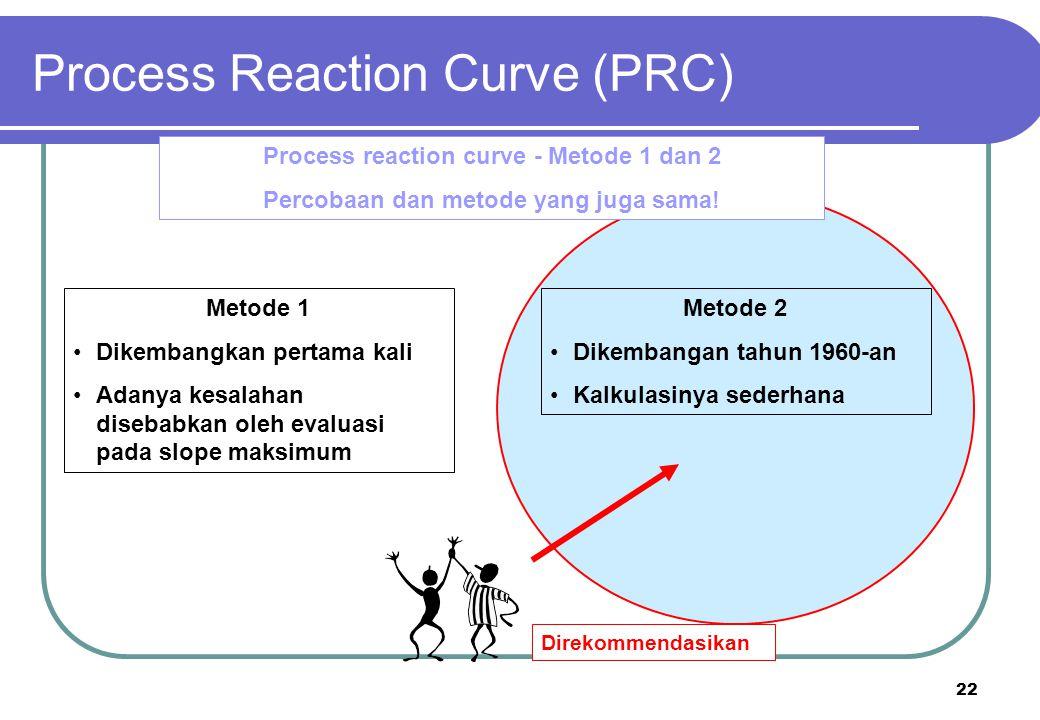 22 Direkommendasikan Process reaction curve - Metode 1 dan 2 Percobaan dan metode yang juga sama! Metode 1 Dikembangkan pertama kali Adanya kesalahan