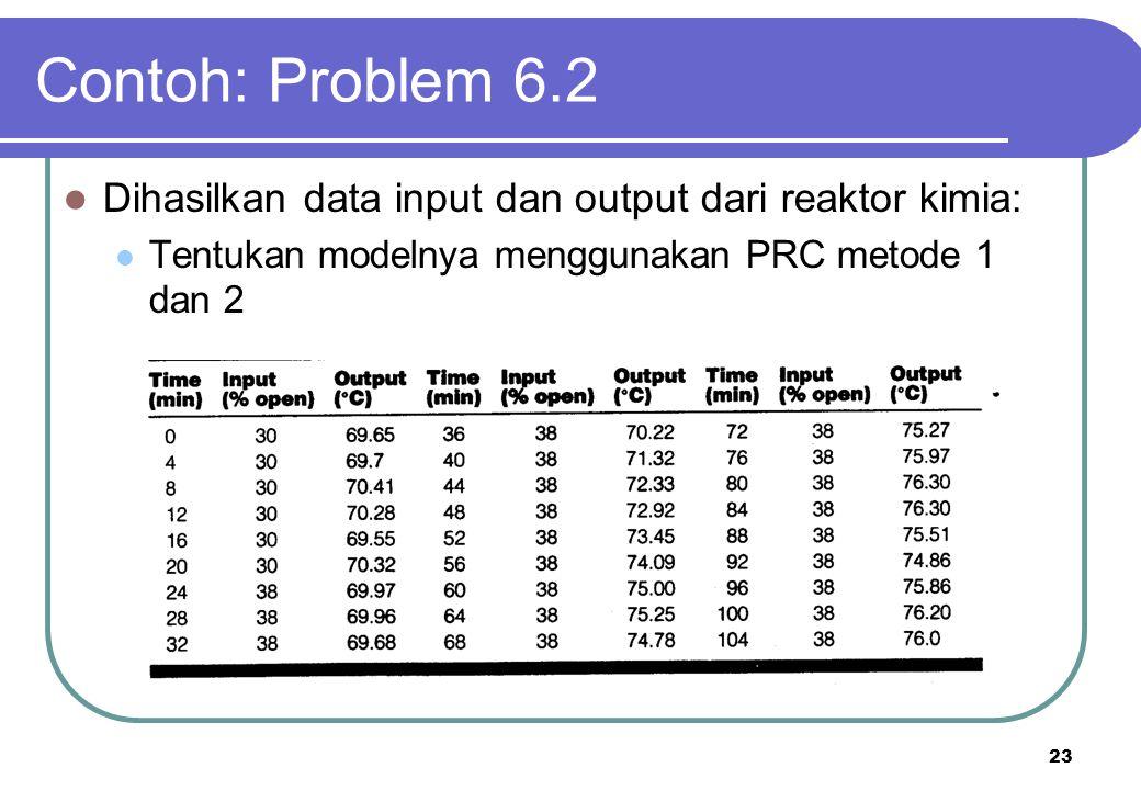 23 Contoh: Problem 6.2 Dihasilkan data input dan output dari reaktor kimia: Tentukan modelnya menggunakan PRC metode 1 dan 2
