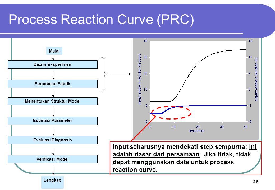 26 Input seharusnya mendekati step sempurna; ini adalah dasar dari persamaan. Jika tidak, tidak dapat menggunakan data untuk process reaction curve. P