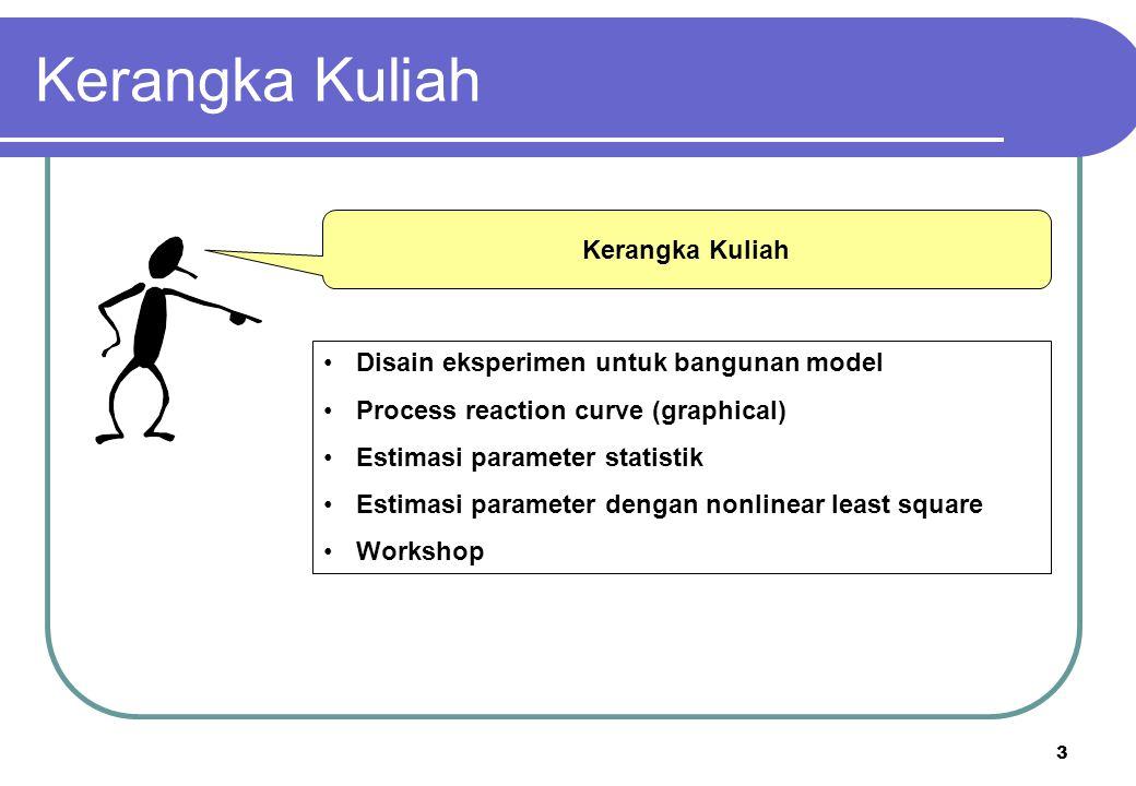 3 Kerangka Kuliah Disain eksperimen untuk bangunan model Process reaction curve (graphical) Estimasi parameter statistik Estimasi parameter dengan non
