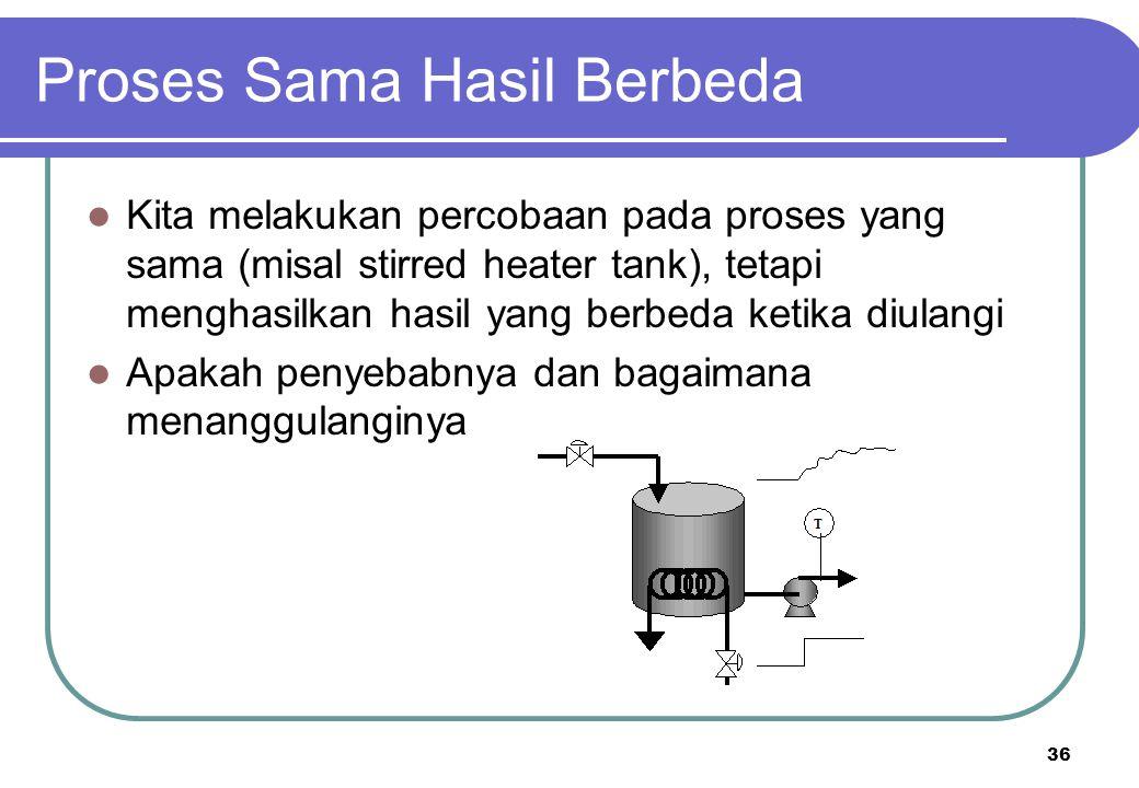 36 Proses Sama Hasil Berbeda Kita melakukan percobaan pada proses yang sama (misal stirred heater tank), tetapi menghasilkan hasil yang berbeda ketika