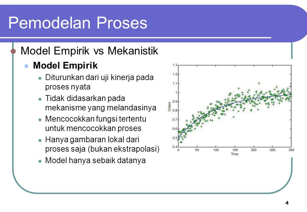 5 Model Empirik vs Mekanistik Model Mekanistik Berlandaskan pada pemahaman kita tentang sebuah proses Diturunkan dari prinsip pertama Mengobservasi hukum kekekalan massa, energi dan momentum Berguna untuk simulasi dan eksplorasi kondisi operasi yang baru Mungkin mengandung konstanta yang tidak diketahui yang harus diestimasi Pemodelan Proses