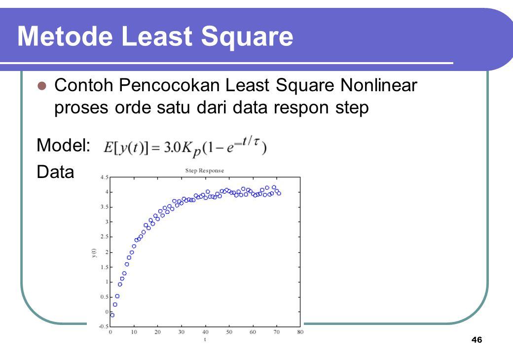 46 Metode Least Square Contoh Pencocokan Least Square Nonlinear proses orde satu dari data respon step Model: Data