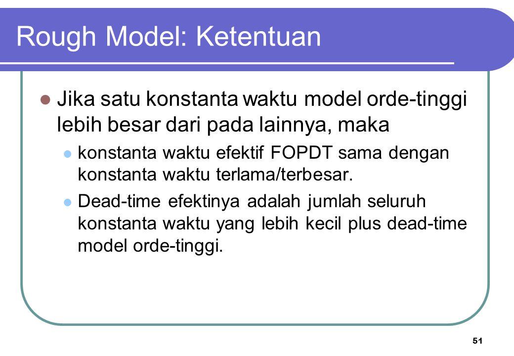 51 Rough Model: Ketentuan Jika satu konstanta waktu model orde-tinggi lebih besar dari pada lainnya, maka konstanta waktu efektif FOPDT sama dengan ko