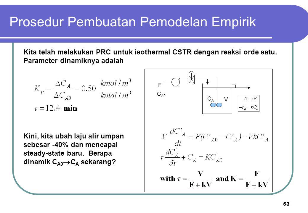 53 F C A0 V CACA Kita telah melakukan PRC untuk isothermal CSTR dengan reaksi orde satu. Parameter dinamiknya adalah Kini, kita ubah laju alir umpan s