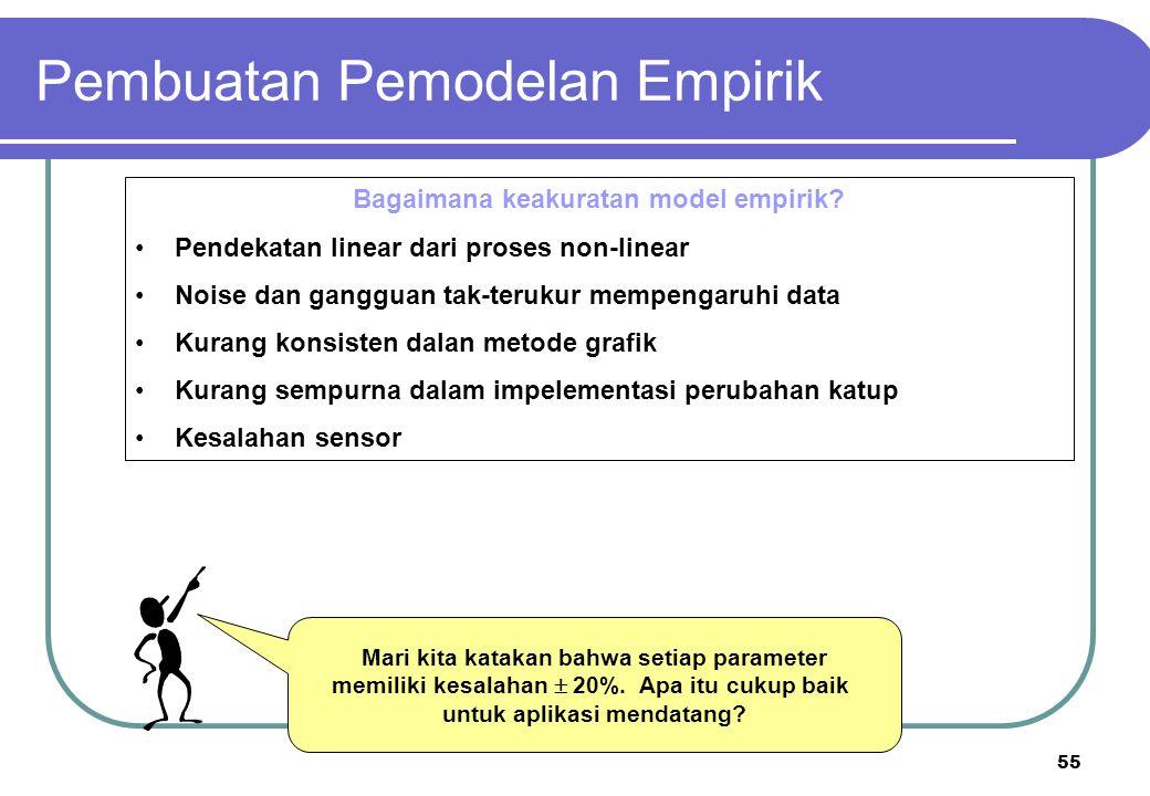 55 Bagaimana keakuratan model empirik? Pendekatan linear dari proses non-linear Noise dan gangguan tak-terukur mempengaruhi data Kurang konsisten dala