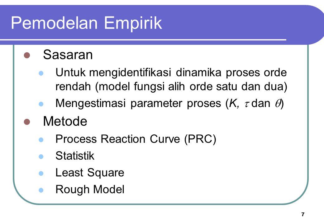 7 Sasaran Untuk mengidentifikasi dinamika proses orde rendah (model fungsi alih orde satu dan dua) Mengestimasi parameter proses (K,  dan  ) Metode