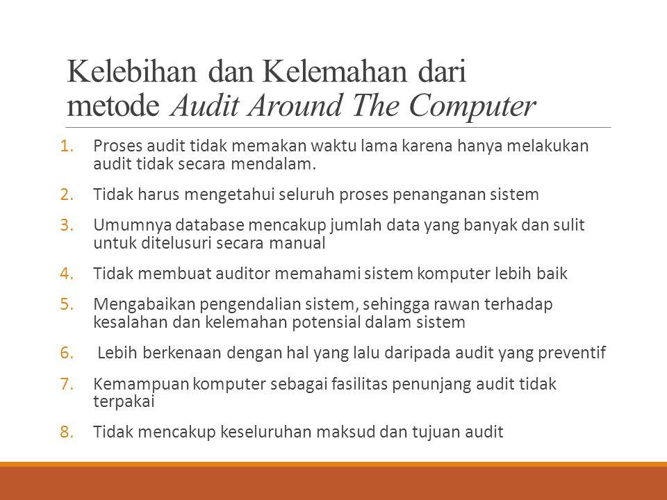 Kelebihan dan Kelemahan dari metode Audit Around The Computer 1.Proses audit tidak memakan waktu lama karena hanya melakukan audit tidak secara mendal
