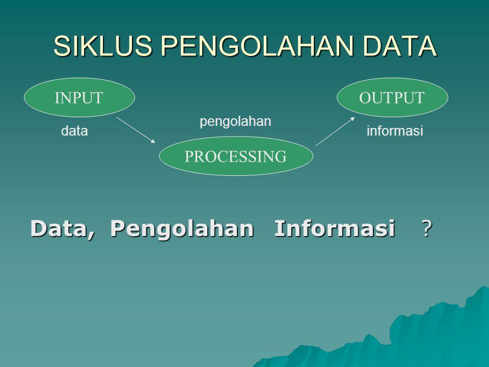  Data: kumpulan kejadian yang diangkat dari suatu kenyataan  Pengolahan: manipulasi dari data ke dalam bentuk yang lebih berguna dan berarti  Informasi: hasil dari kegiataan pengolahan data yang memberikan bentuk yang lebih berarti dari suatu kejadian.
