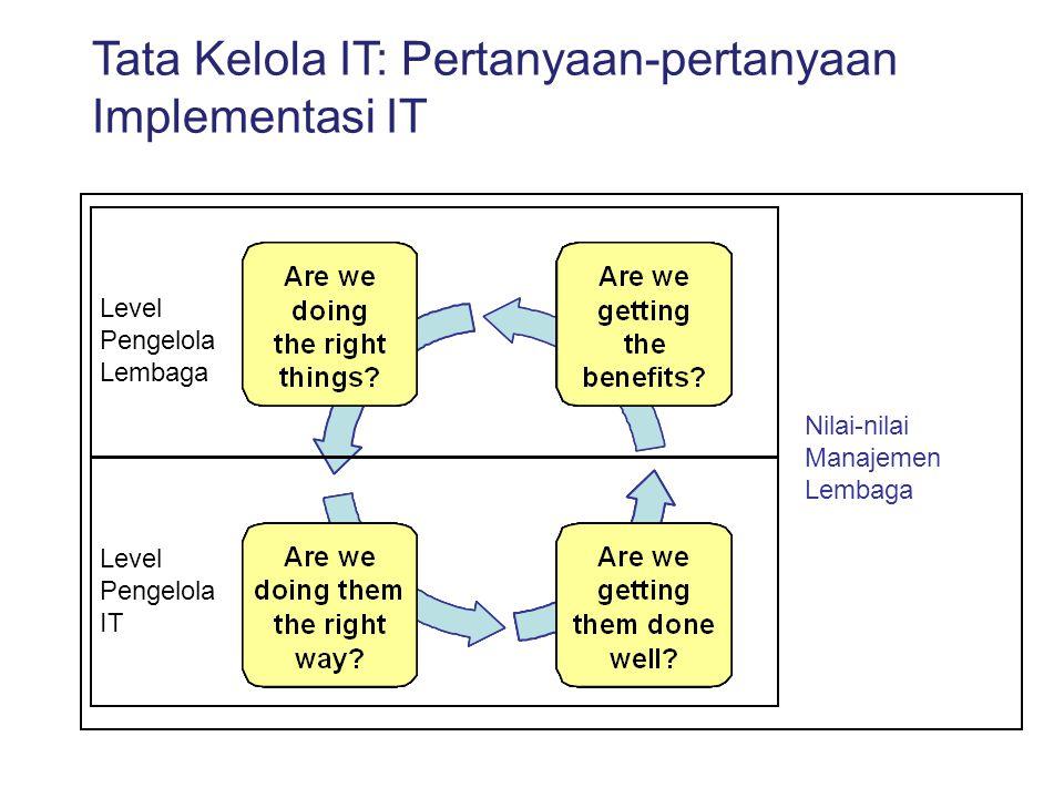 Tata Kelola IT: Pertanyaan-pertanyaan Implementasi IT Level Pengelola IT Level Pengelola Lembaga Nilai-nilai Manajemen Lembaga Source: The Information