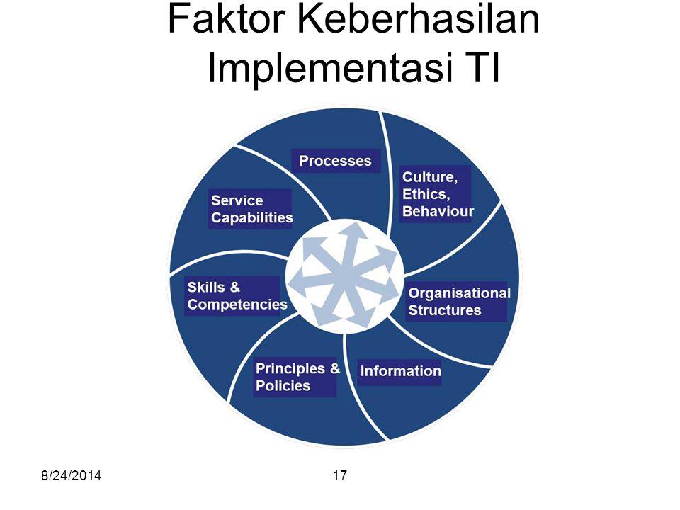 Faktor Keberhasilan Implementasi TI 8/24/201417