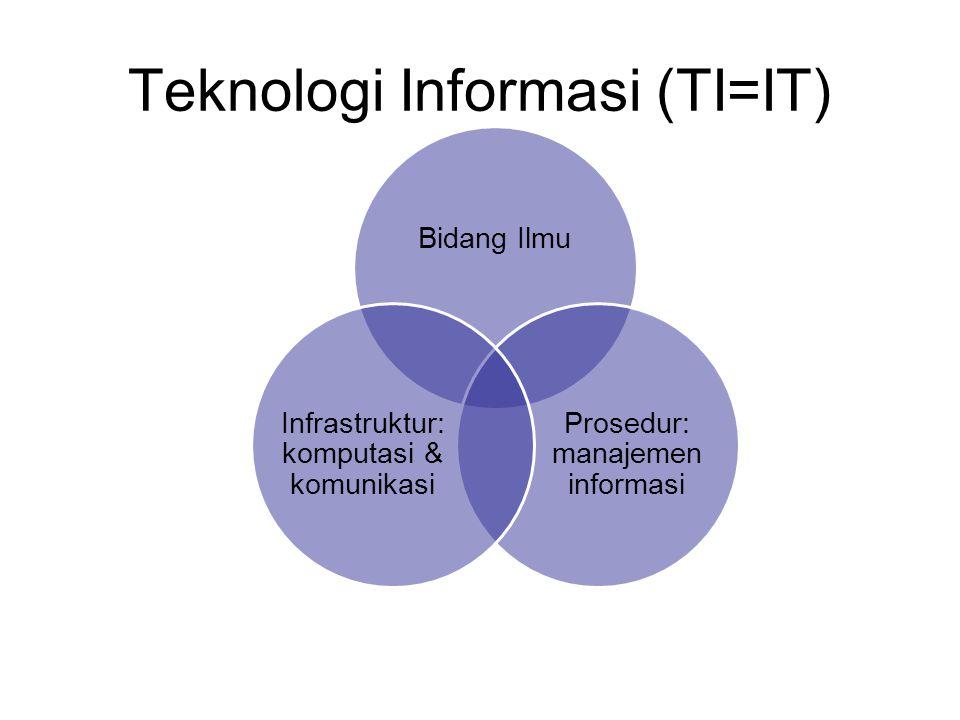 Teknologi Informasi (TI=IT) Bidang Ilmu Prosedur: manajemen informasi Infrastruktur: komputasi & komunikasi
