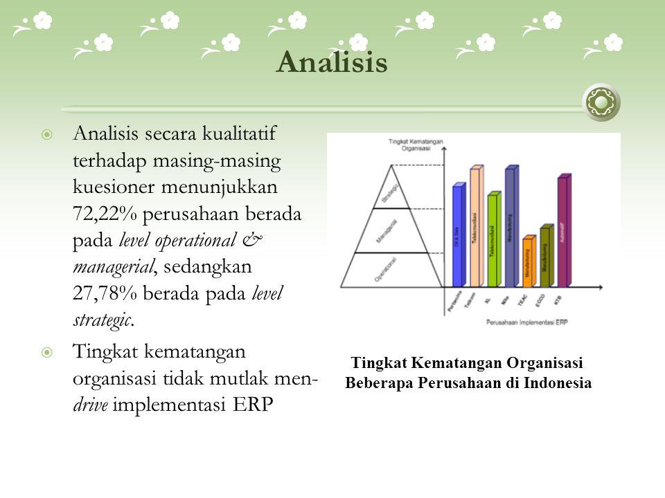 Analisis  Analisis secara kualitatif terhadap masing-masing kuesioner menunjukkan 72,22% perusahaan berada pada level operational & managerial, sedan