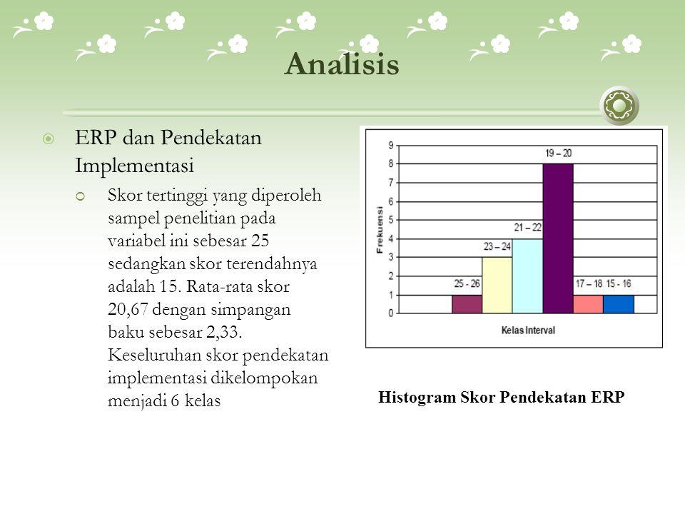 Analisis  ERP dan Pendekatan Implementasi  Skor tertinggi yang diperoleh sampel penelitian pada variabel ini sebesar 25 sedangkan skor terendahnya a