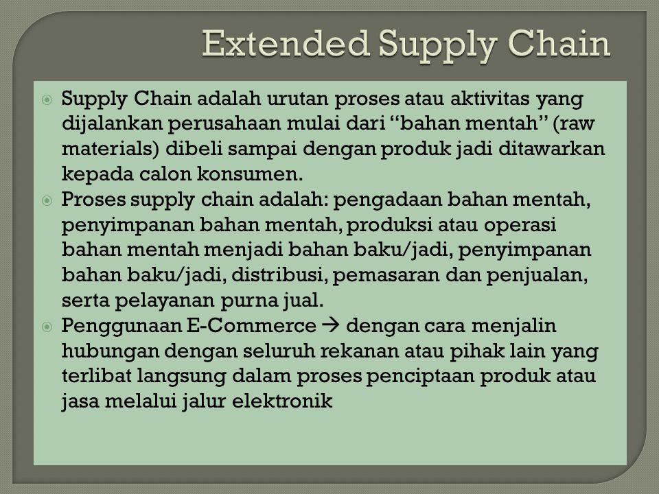 """ Supply Chain adalah urutan proses atau aktivitas yang dijalankan perusahaan mulai dari """"bahan mentah"""" (raw materials) dibeli sampai dengan produk ja"""