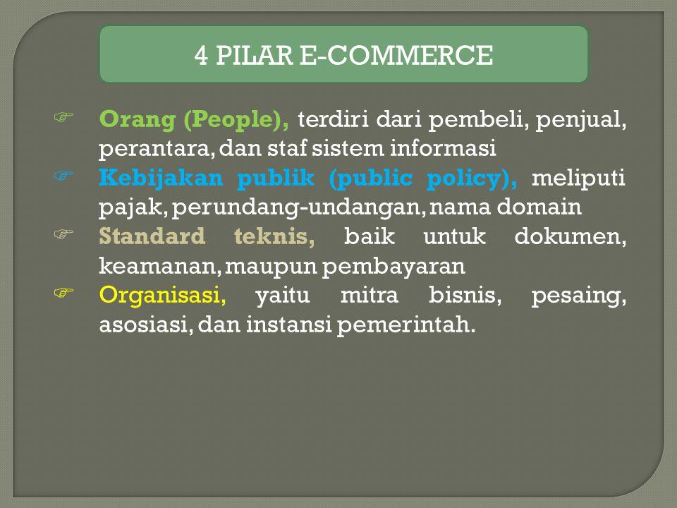  E-Commerce dapat dikategorikan menjadi 4 (empat) tipe: I-Market, Customer Care, Vendors Management, dan Extended Supply Chain (Fingar, 2000).