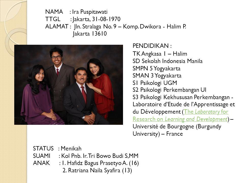 NAMA : Ira Puspitawati TTGL : Jakarta, 31-08-1970 ALAMAT : Jln. Stralaga No. 9 – Komp. Dwikora - Halim P. Jakarta 13610 PENDIDIKAN : TK Angkasa 1 – Ha