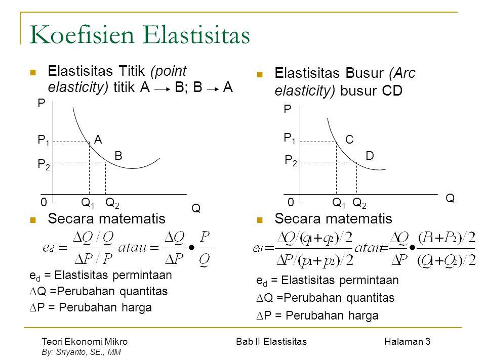 Teori Ekonomi Mikro Bab II Elastisitas Halaman 3 By: Sriyanto, SE., MM Koefisien Elastisitas Elastisitas Titik (point elasticity) titik A B; B A Secar