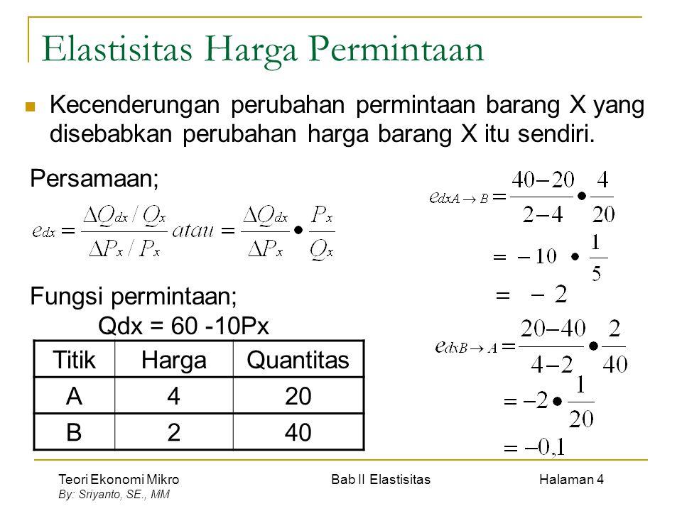 Teori Ekonomi Mikro Bab II Elastisitas Halaman 5 By: Sriyanto, SE., MM Hubungan Elastisitas Harga dengan Total Revenue (TR) TR = P x Q Misalnya digunakan persamaan permintaan linear; P = a – bQ maka, TR = (a-bQ) x Q = aQ –bQ 2 HargaE>1E=1E<1 PTRTR tetapTR P TR tetapTR P Q0.