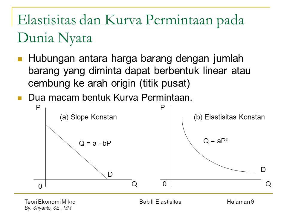 Teori Ekonomi Mikro Bab II Elastisitas Halaman 9 By: Sriyanto, SE., MM Elastisitas dan Kurva Permintaan pada Dunia Nyata Hubungan antara harga barang