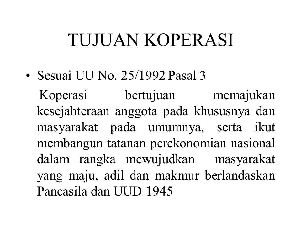 TUJUAN KOPERASI Sesuai UU No. 25/1992 Pasal 3 Koperasi bertujuan memajukan kesejahteraan anggota pada khususnya dan masyarakat pada umumnya, serta iku
