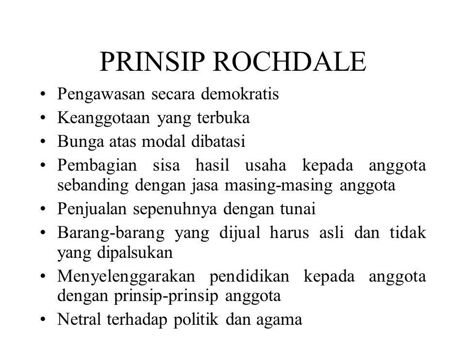 PRINSIP ROCHDALE Pengawasan secara demokratis Keanggotaan yang terbuka Bunga atas modal dibatasi Pembagian sisa hasil usaha kepada anggota sebanding d