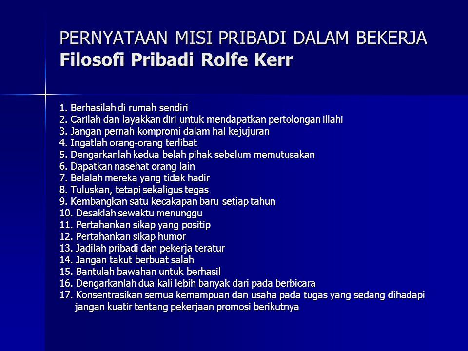 PERNYATAAN MISI PRIBADI DALAM BEKERJA Filosofi Pribadi Rolfe Kerr 1. Berhasilah di rumah sendiri 2. Carilah dan layakkan diri untuk mendapatkan pertol