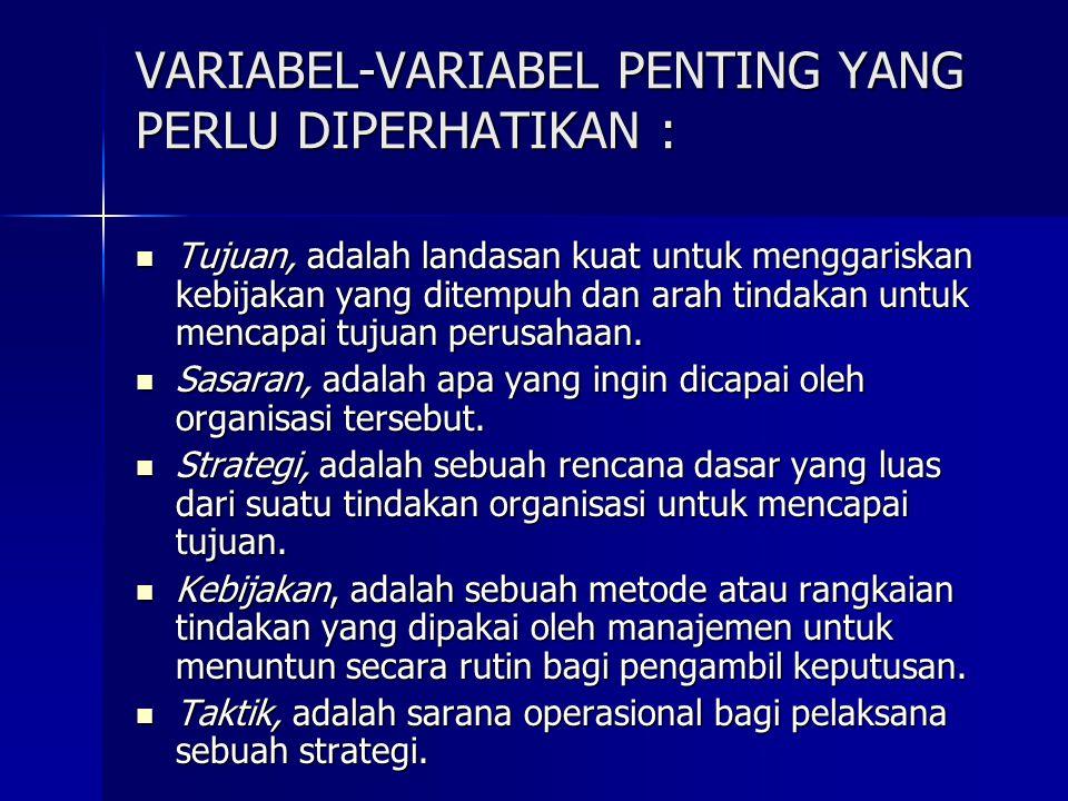 VARIABEL-VARIABEL PENTING YANG PERLU DIPERHATIKAN : Tujuan, adalah landasan kuat untuk menggariskan kebijakan yang ditempuh dan arah tindakan untuk me