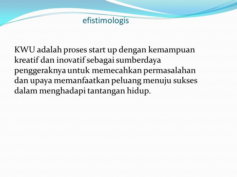 efistimologis KWU adalah proses start up dengan kemampuan kreatif dan inovatif sebagai sumberdaya penggeraknya untuk memecahkan permasalahan dan upaya