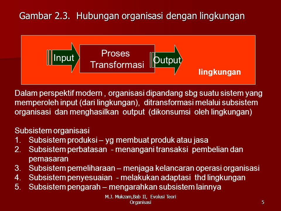 M.J. Mukzam,Bab II, Evolusi Teori Organisasi5 Gambar 2.3. Hubungan organisasi dengan lingkungan Dalam perspektif modern, organisasi dipandang sbg suat