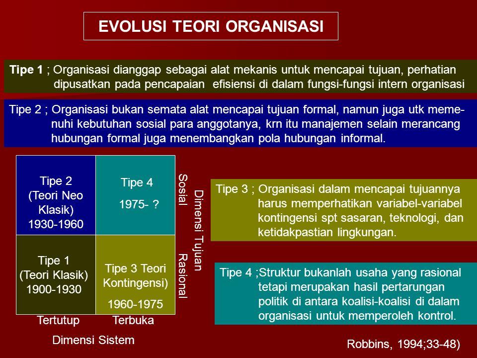 TertutupTerbuka Rasional Sosial Tipe 1 (Teori Klasik) 1900-1930 Tipe 2 (Teori Neo Klasik) 1930-1960 Tipe 3 Teori Kontingensi) 1960-1975 Tipe 4 1975- ?