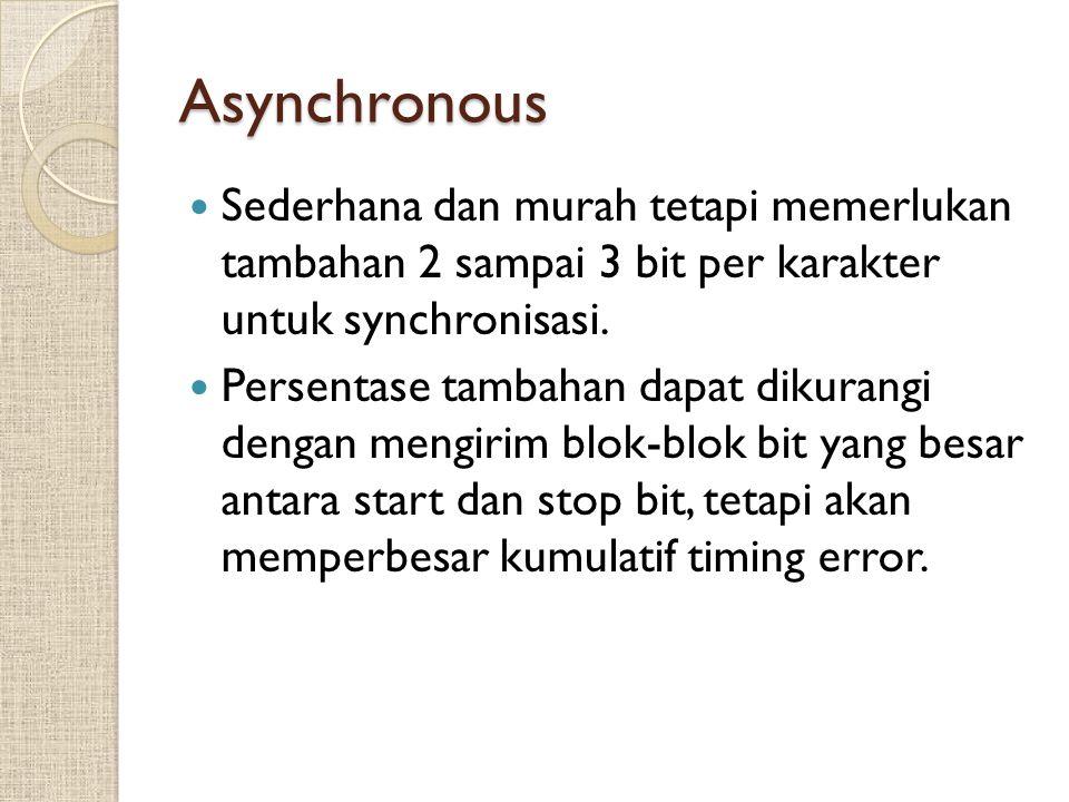 Asynchronous Sederhana dan murah tetapi memerlukan tambahan 2 sampai 3 bit per karakter untuk synchronisasi. Persentase tambahan dapat dikurangi denga