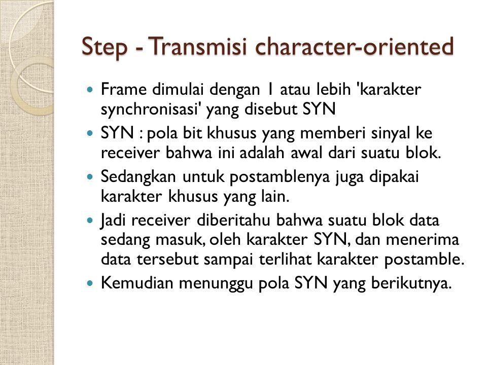 Alternatif lain Transmisi character- oriented Alternatif lain yaitu dengan panjang frame sebagai bagian dari kontrol informasi; ◦ Receiver menunggu karakter SYN, ◦ Menentukan panjang frame, ◦ Membaca tanda sejumlah karakter ◦ Kemudian menunggu karakter SYN berikutnya untuk memulai frame berikutnya.