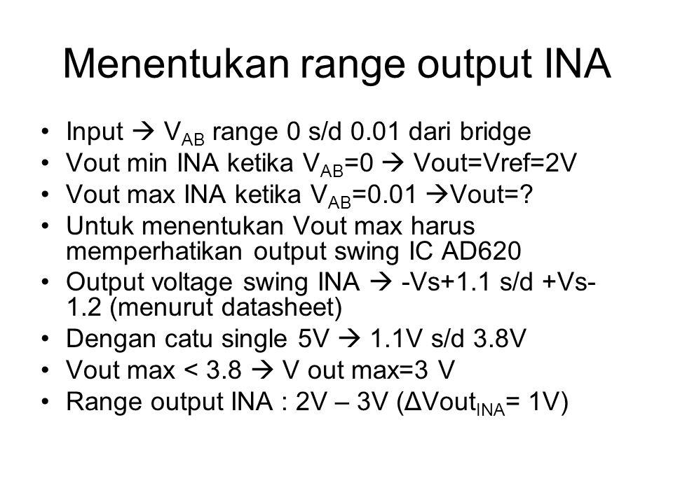 Menentukan range output INA Input  V AB range 0 s/d 0.01 dari bridge Vout min INA ketika V AB =0  Vout=Vref=2V Vout max INA ketika V AB =0.01  Vout=.