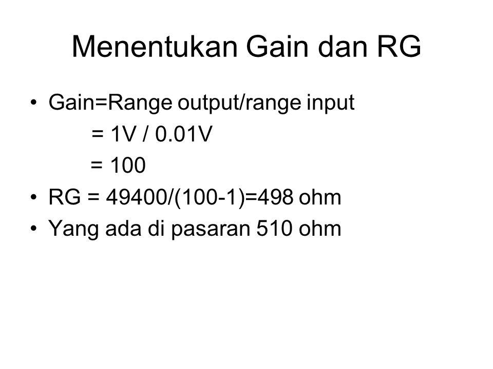 Menentukan Gain dan RG Gain=Range output/range input = 1V / 0.01V = 100 RG = 49400/(100-1)=498 ohm Yang ada di pasaran 510 ohm