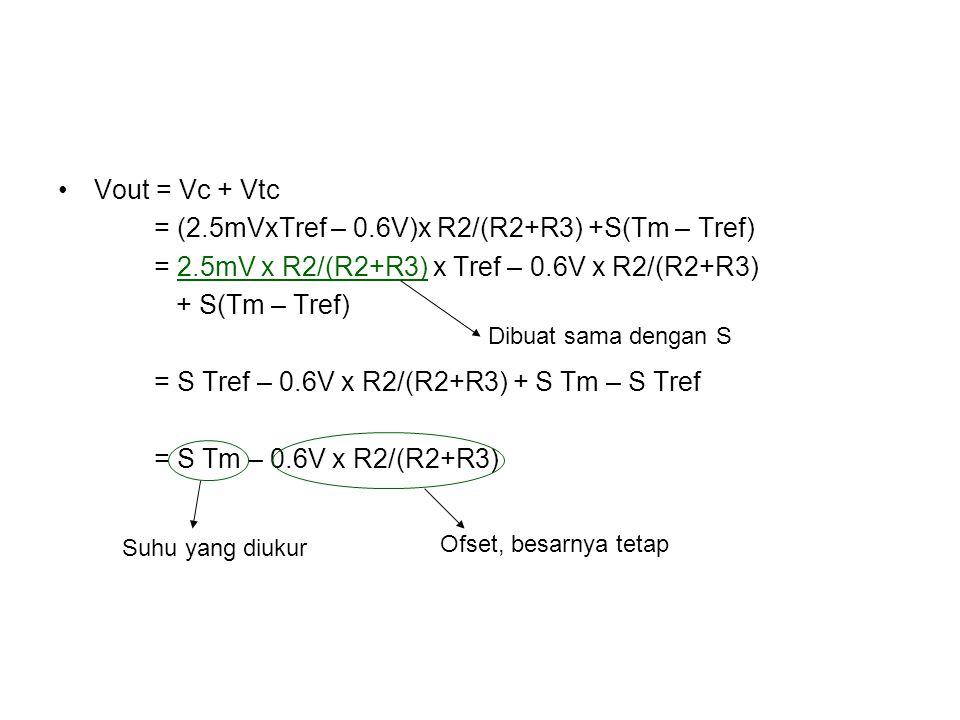 Vout = Vc + Vtc = (2.5mVxTref – 0.6V)x R2/(R2+R3) +S(Tm – Tref) = 2.5mV x R2/(R2+R3) x Tref – 0.6V x R2/(R2+R3) + S(Tm – Tref) = S Tref – 0.6V x R2/(R2+R3) + S Tm – S Tref = S Tm – 0.6V x R2/(R2+R3) Dibuat sama dengan S Suhu yang diukur Ofset, besarnya tetap