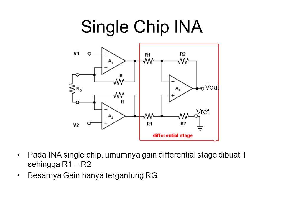 Single chip INA di pasaran Beberapa jenis INA yang ada di pasaran Indonesia AD620 INA114 INA121 INA102 (sudah obsolete) Produksi Analog Device Produksi Burr-Brown