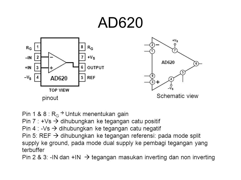 AD620 pinout Schematic view Pin 1 & 8 : R G  Untuk menentukan gain Pin 7 : +Vs  dihubungkan ke tegangan catu positif Pin 4 : -Vs  dihubungkan ke tegangan catu negatif Pin 5: REF  dihubungkan ke tegangan referensi: pada mode split supply ke ground, pada mode dual supply ke pembagi tegangan yang terbuffer Pin 2 & 3: -IN dan +IN  tegangan masukan inverting dan non inverting