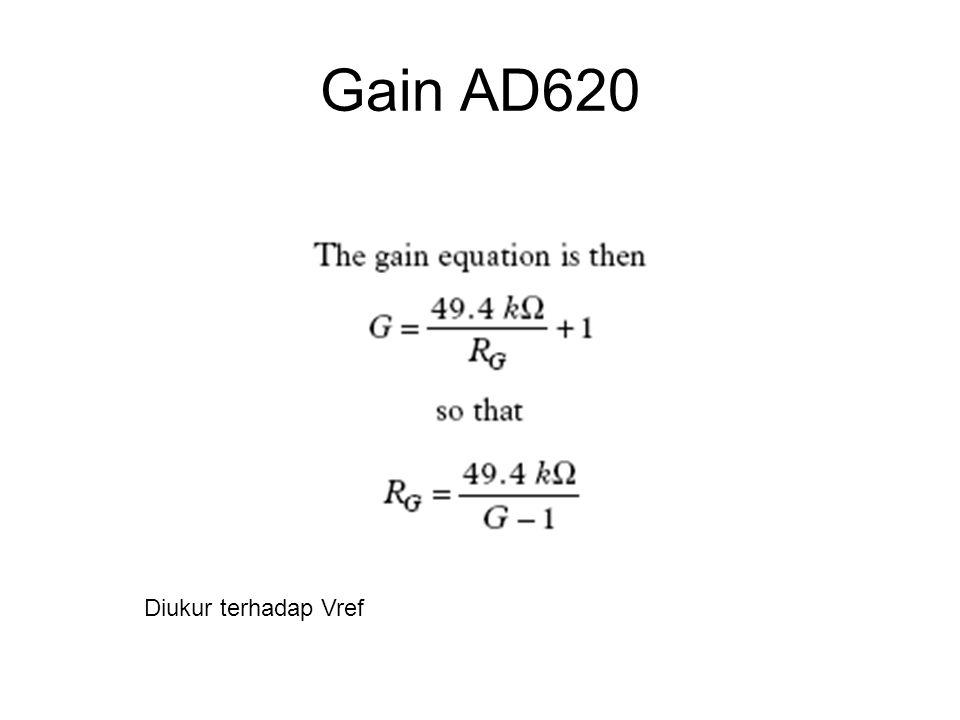 Contoh rangkaian: interface strain gage ke ADC Diketahui spec strain gage(SG): Misalnya suatu SG memiliki hambatan nominal 120 ohm.