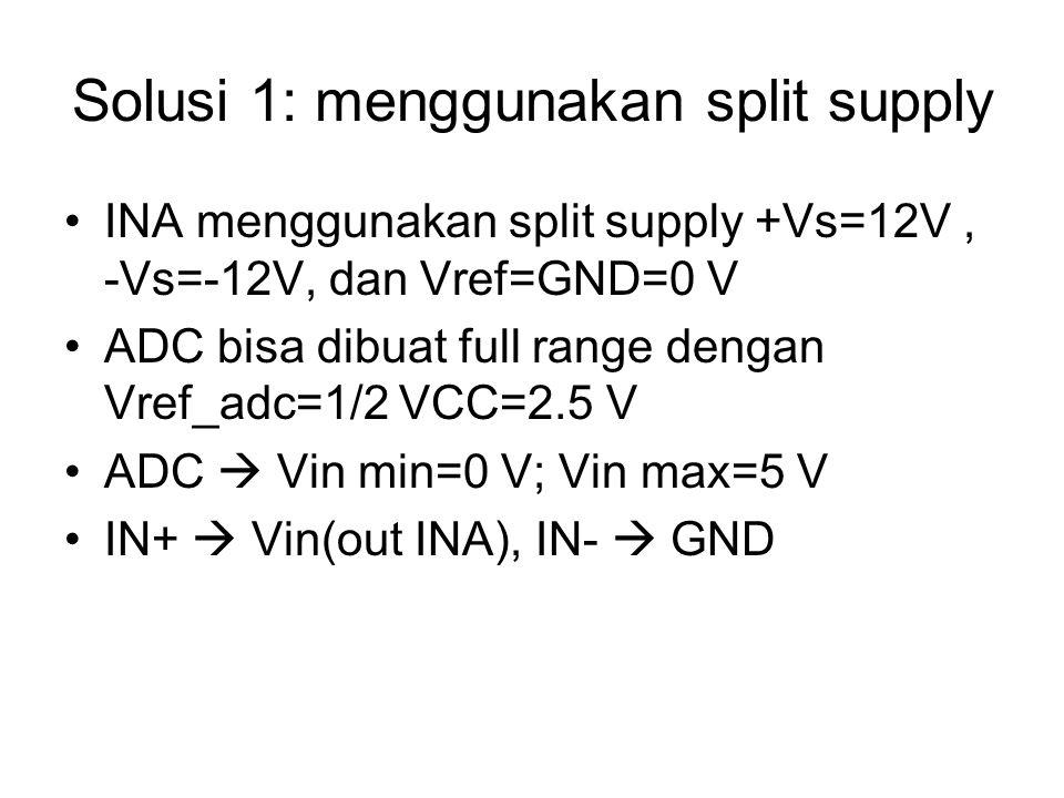 Solusi 1: menggunakan split supply INA menggunakan split supply +Vs=12V, -Vs=-12V, dan Vref=GND=0 V ADC bisa dibuat full range dengan Vref_adc=1/2 VCC=2.5 V ADC  Vin min=0 V; Vin max=5 V IN+  Vin(out INA), IN-  GND
