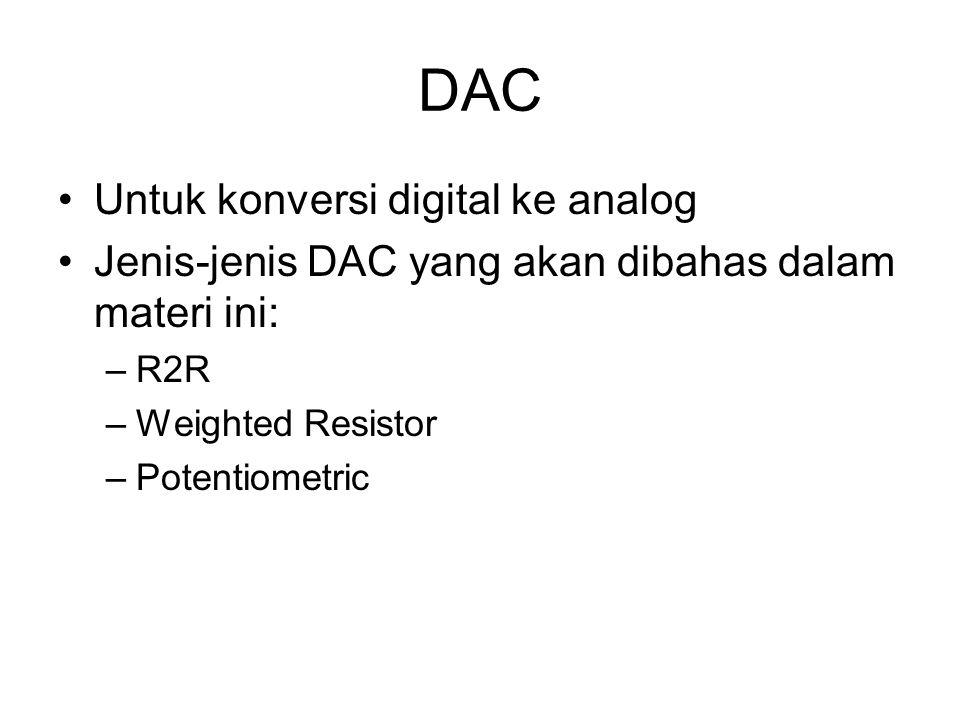 DAC Untuk konversi digital ke analog Jenis-jenis DAC yang akan dibahas dalam materi ini: –R2R –Weighted Resistor –Potentiometric