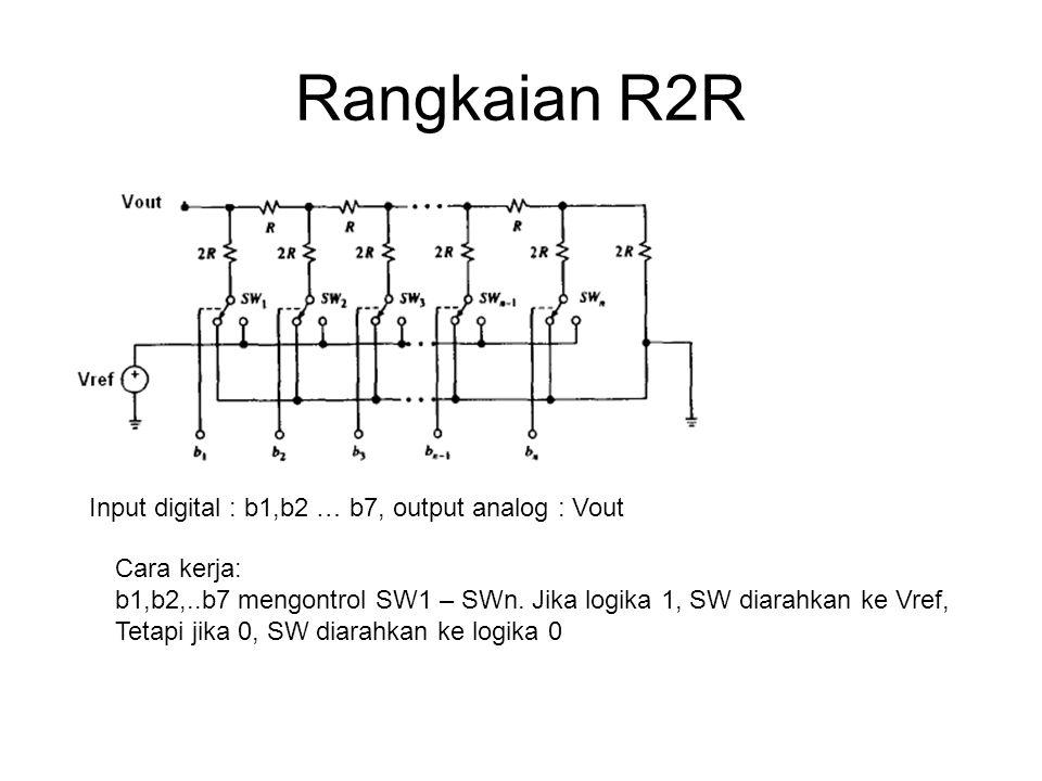 Rangkaian R2R Input digital : b1,b2 … b7, output analog : Vout Cara kerja: b1,b2,..b7 mengontrol SW1 – SWn. Jika logika 1, SW diarahkan ke Vref, Tetap