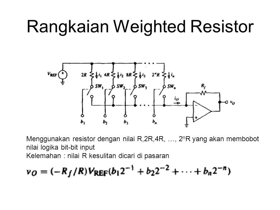 Rangkaian Weighted Resistor Menggunakan resistor dengan nilai R,2R,4R, …, 2 n R yang akan membobot nilai logika bit-bit input Kelemahan : nilai R kesu
