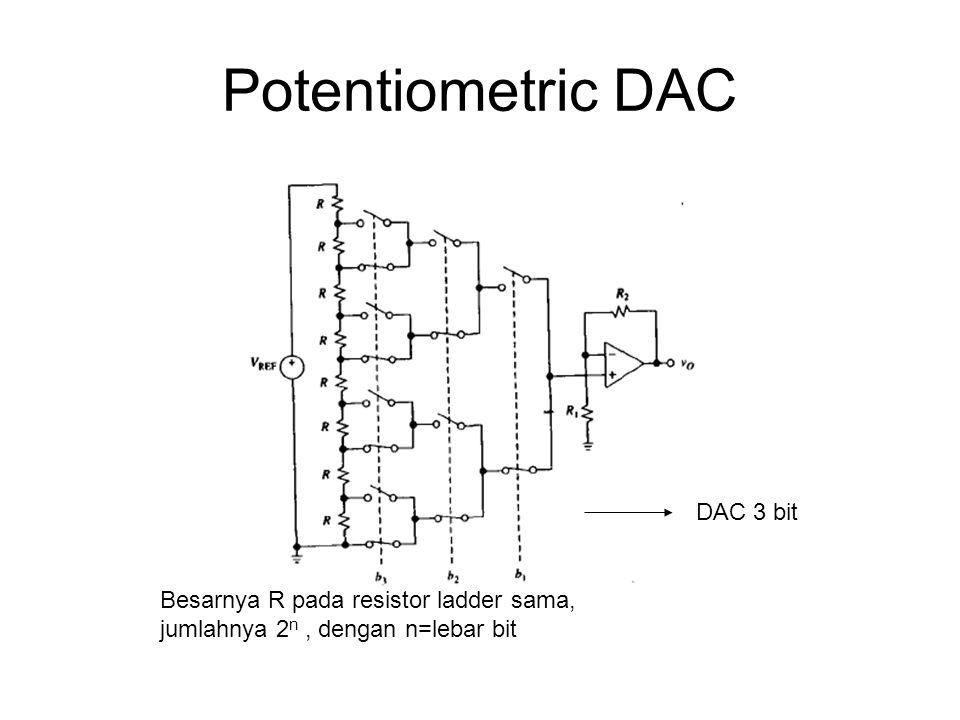 Potentiometric DAC DAC 3 bit Besarnya R pada resistor ladder sama, jumlahnya 2 n, dengan n=lebar bit