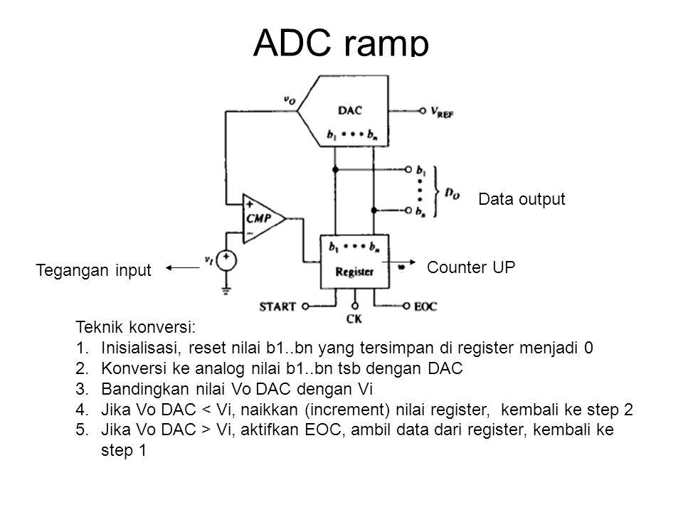 ADC ramp Teknik konversi: 1.Inisialisasi, reset nilai b1..bn yang tersimpan di register menjadi 0 2.Konversi ke analog nilai b1..bn tsb dengan DAC 3.B