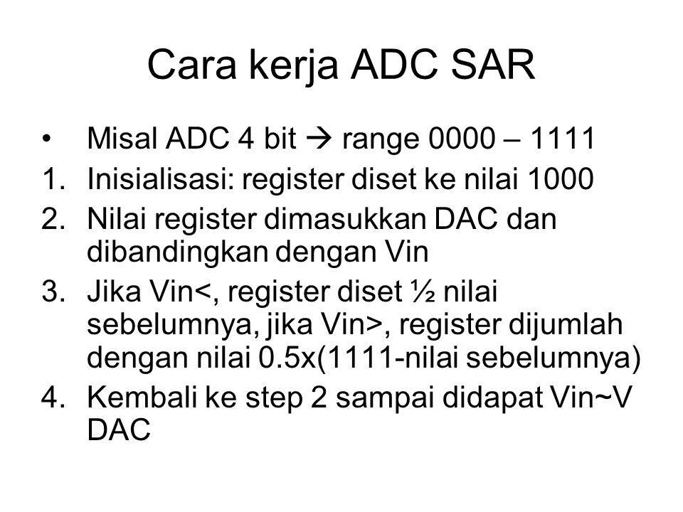 Cara kerja ADC SAR Misal ADC 4 bit  range 0000 – 1111 1.Inisialisasi: register diset ke nilai 1000 2.Nilai register dimasukkan DAC dan dibandingkan d