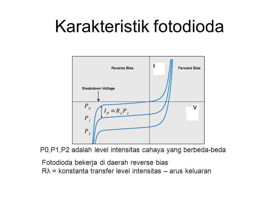 Karakteristik fotodioda P0,P1,P2 adalah level intensitas cahaya yang berbeda-beda Fotodioda bekerja di daerah reverse bias Rλ = konstanta transfer lev