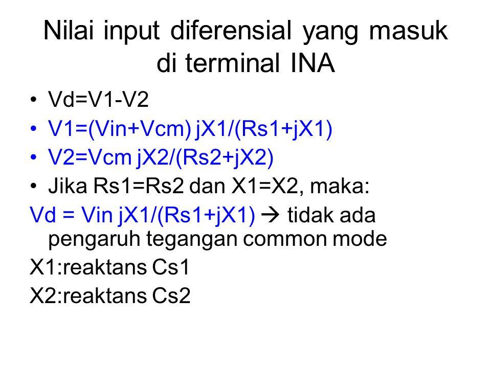 Nilai input diferensial yang masuk di terminal INA Vd=V1-V2 V1=(Vin+Vcm) jX1/(Rs1+jX1) V2=Vcm jX2/(Rs2+jX2) Jika Rs1=Rs2 dan X1=X2, maka: Vd = Vin jX1