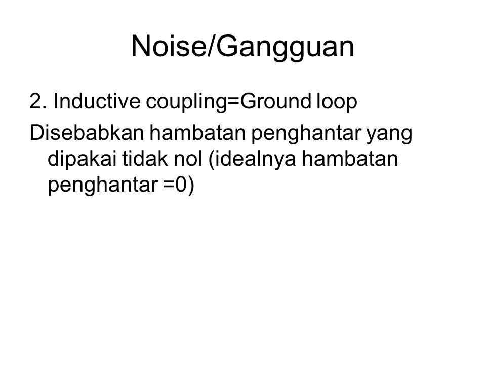 Noise/Gangguan 2. Inductive coupling=Ground loop Disebabkan hambatan penghantar yang dipakai tidak nol (idealnya hambatan penghantar =0)